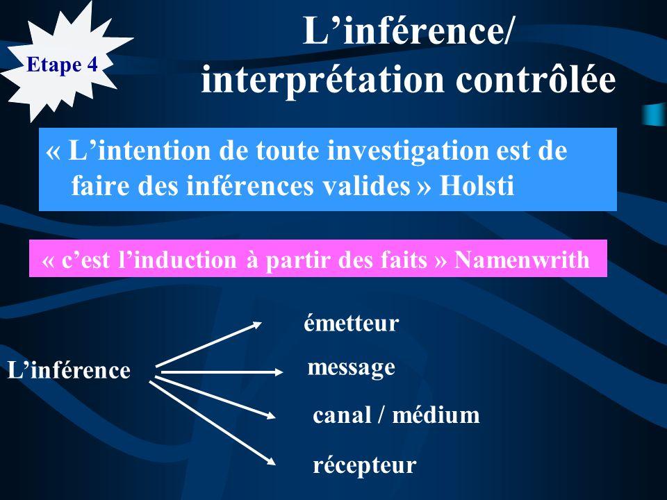 L'inférence/ interprétation contrôlée