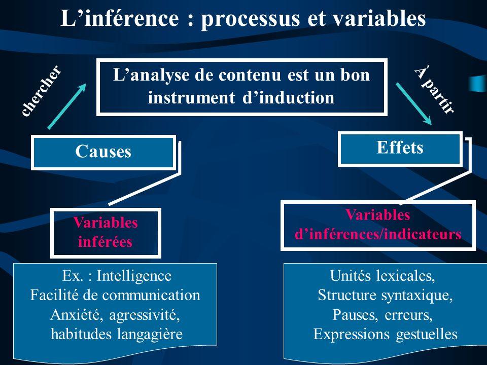 L'inférence : processus et variables