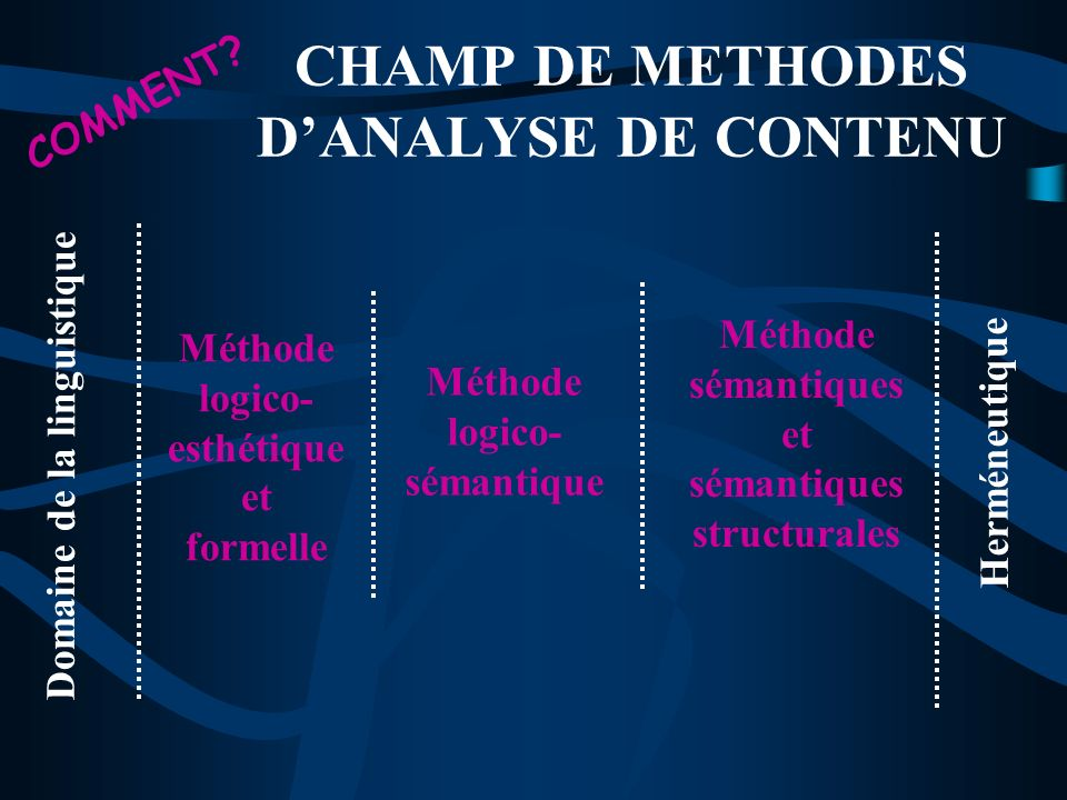 CHAMP DE METHODES D'ANALYSE DE CONTENU
