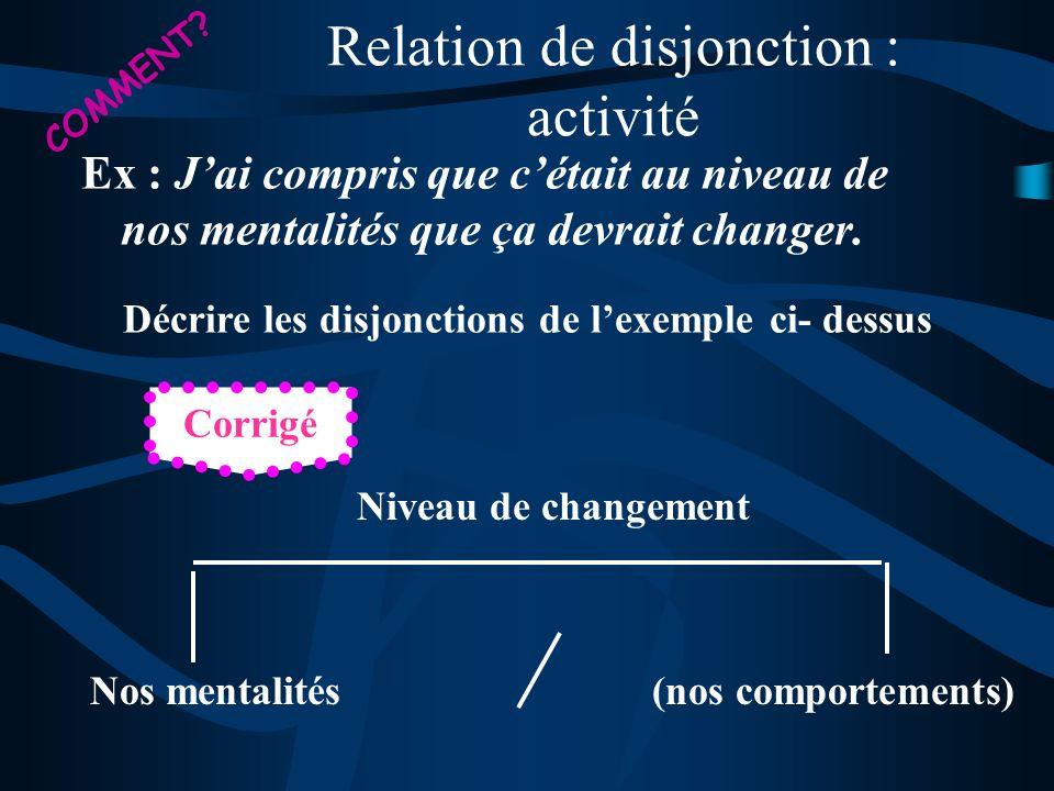 Relation de disjonction : activité