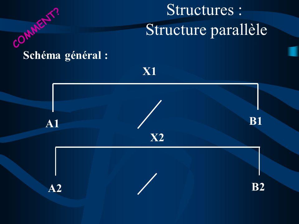 Structures : Structure parallèle