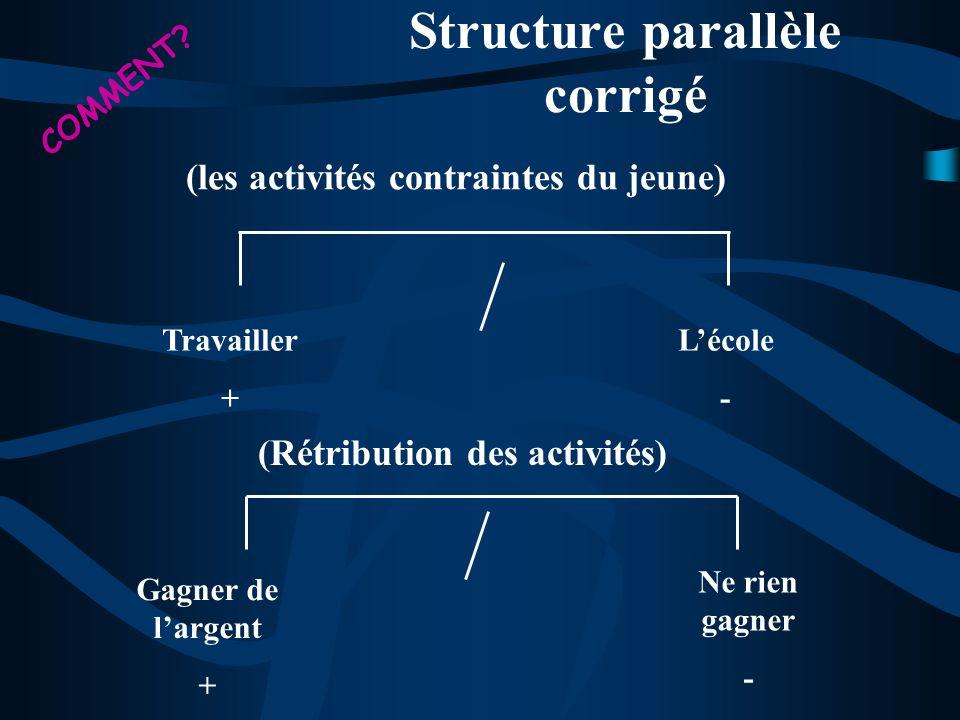 Structure parallèle corrigé