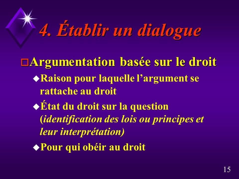 4. Établir un dialogue Argumentation basée sur le droit