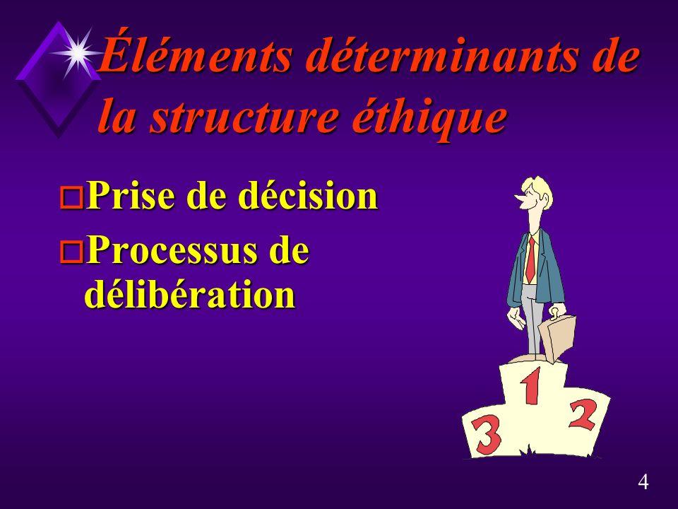 Éléments déterminants de la structure éthique