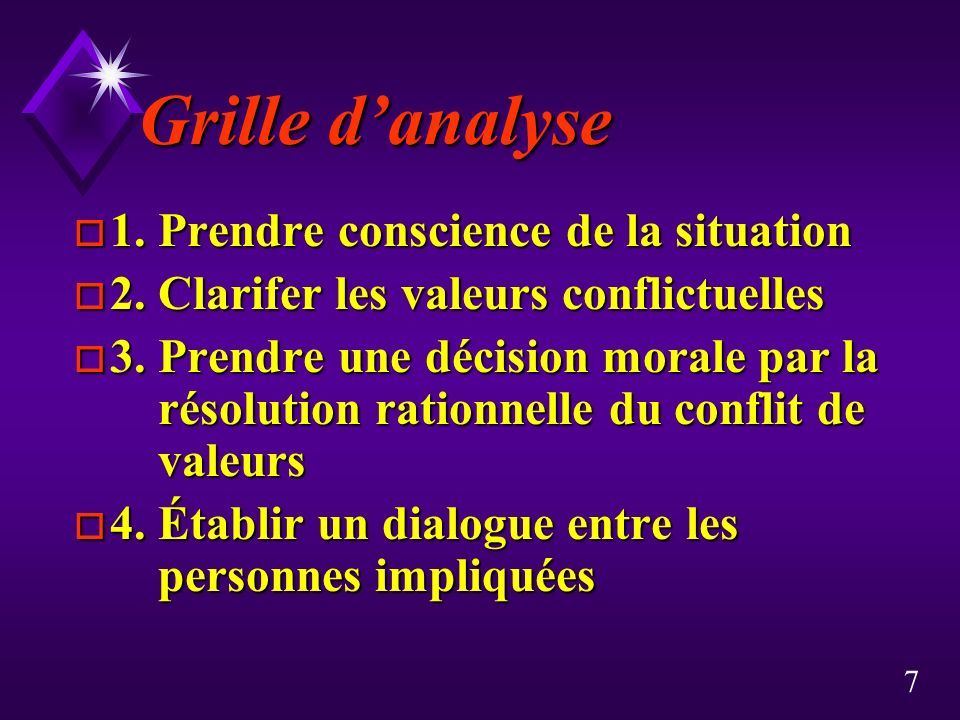 Grille d'analyse 1. Prendre conscience de la situation