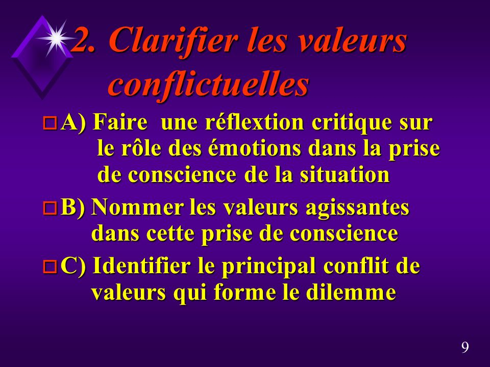 2. Clarifier les valeurs conflictuelles