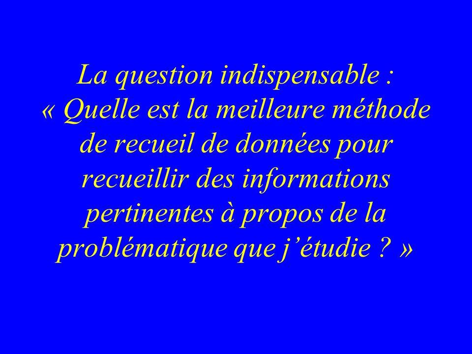 La question indispensable : « Quelle est la meilleure méthode de recueil de données pour recueillir des informations pertinentes à propos de la problématique que j'étudie »