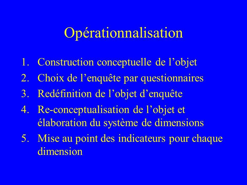 Opérationnalisation Construction conceptuelle de l'objet