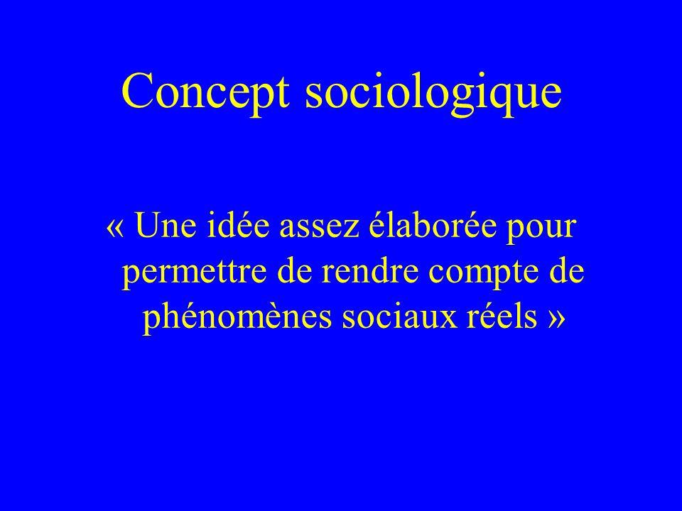 Concept sociologique « Une idée assez élaborée pour permettre de rendre compte de phénomènes sociaux réels »