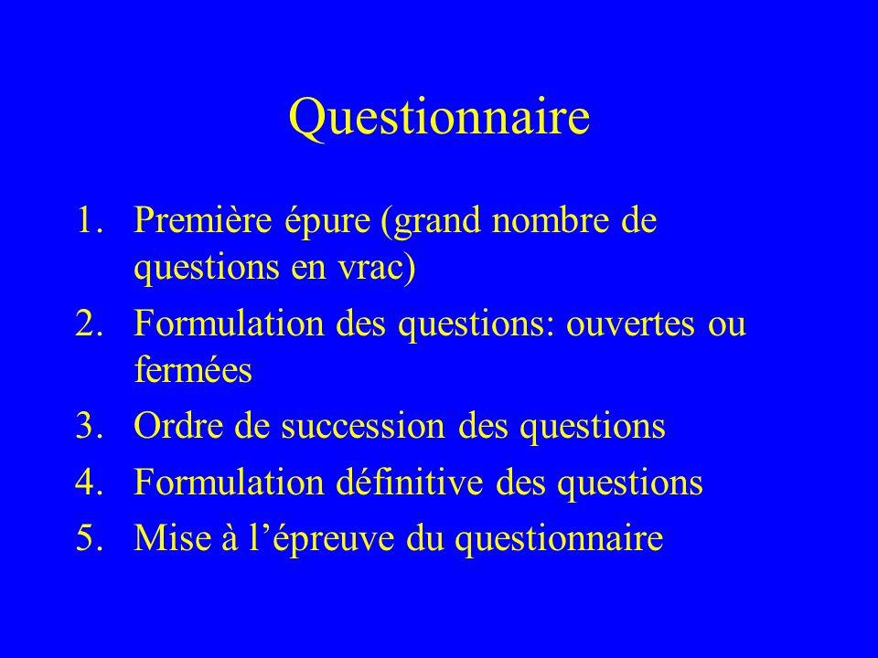 Questionnaire Première épure (grand nombre de questions en vrac)