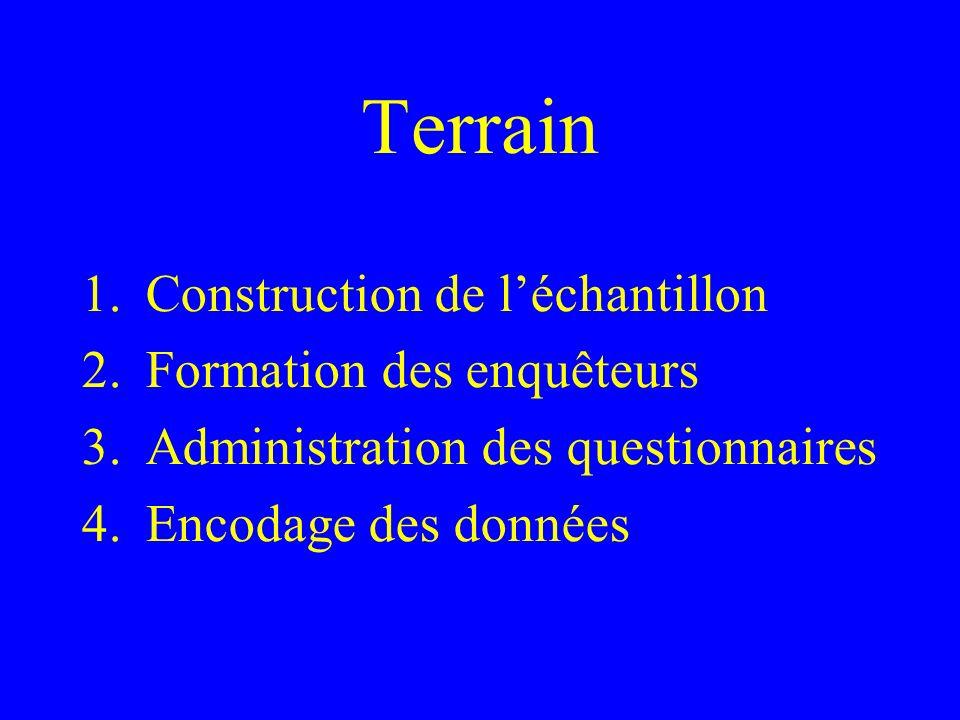 Terrain Construction de l'échantillon Formation des enquêteurs