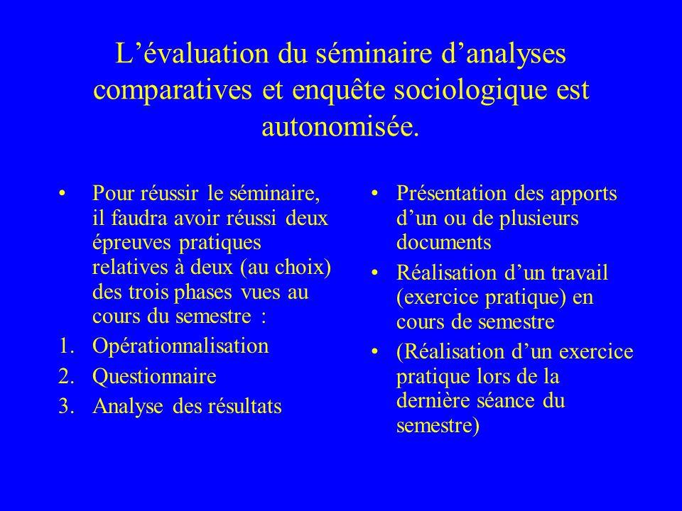 L'évaluation du séminaire d'analyses comparatives et enquête sociologique est autonomisée.