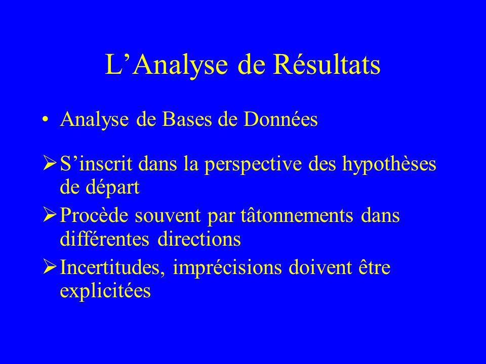 L'Analyse de Résultats