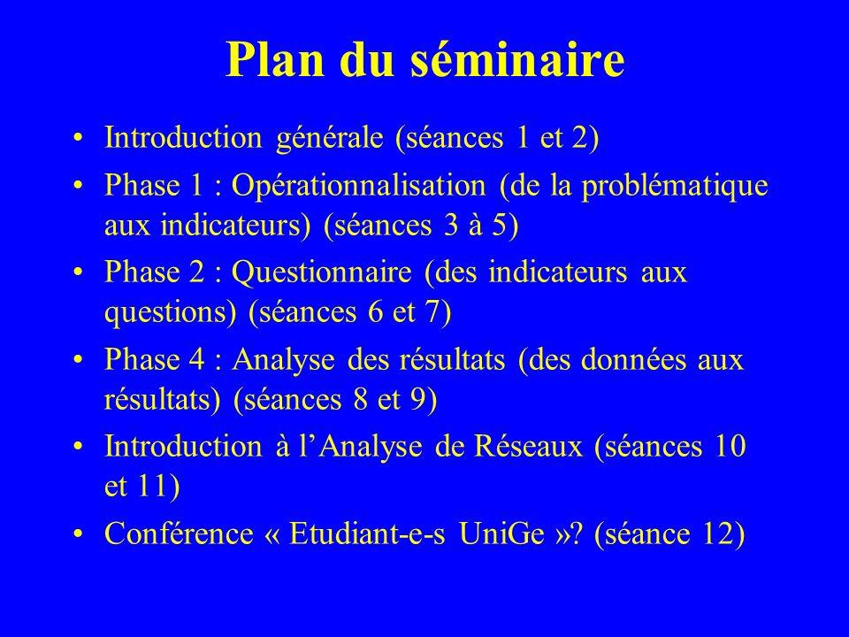 Plan du séminaire Introduction générale (séances 1 et 2)
