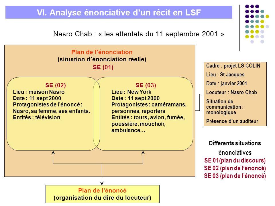 VI. Analyse énonciative d'un récit en LSF