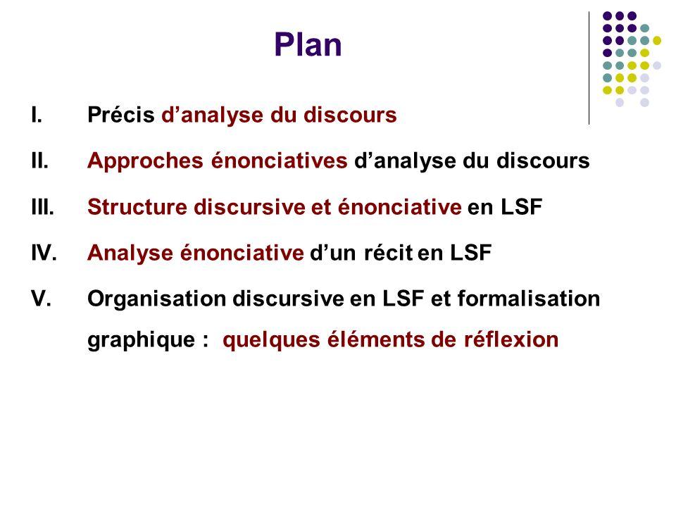 Plan Précis d'analyse du discours
