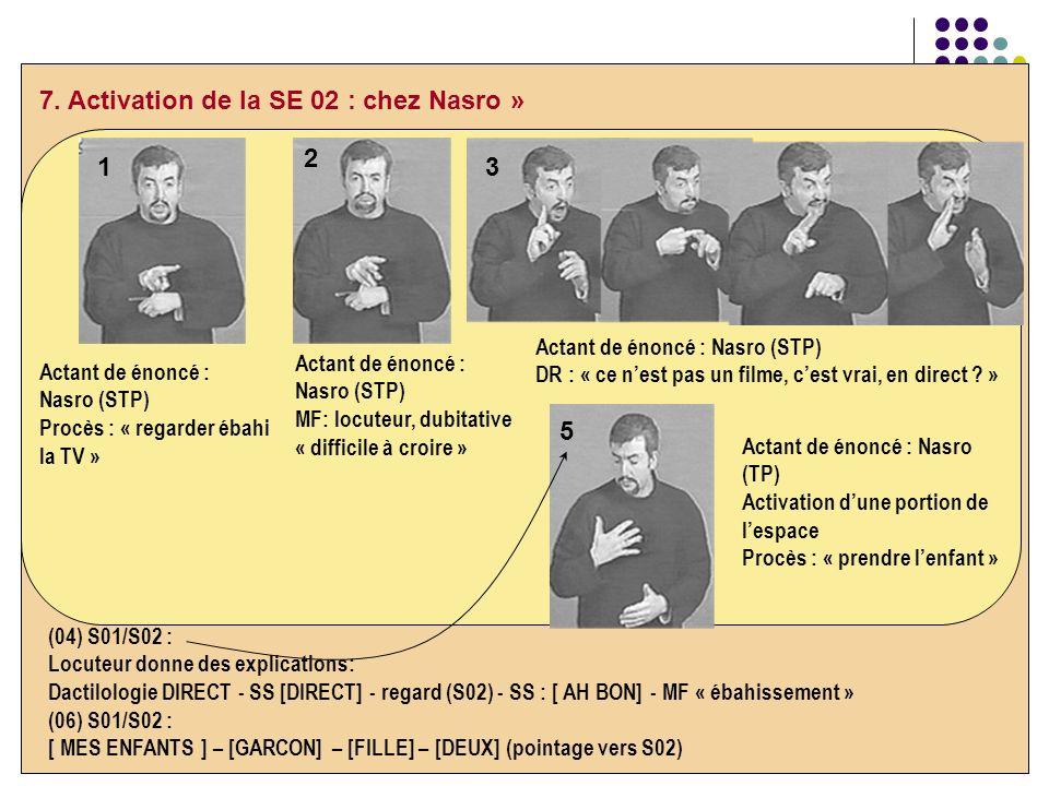 7. Activation de la SE 02 : chez Nasro »