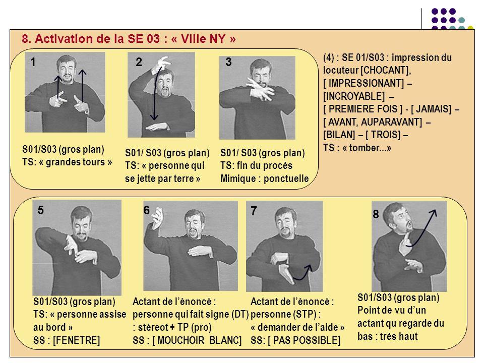 8. Activation de la SE 03 : « Ville NY »