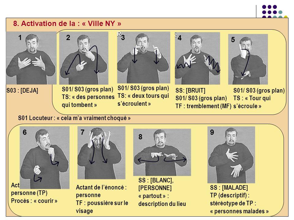 8. Activation de la : « Ville NY »