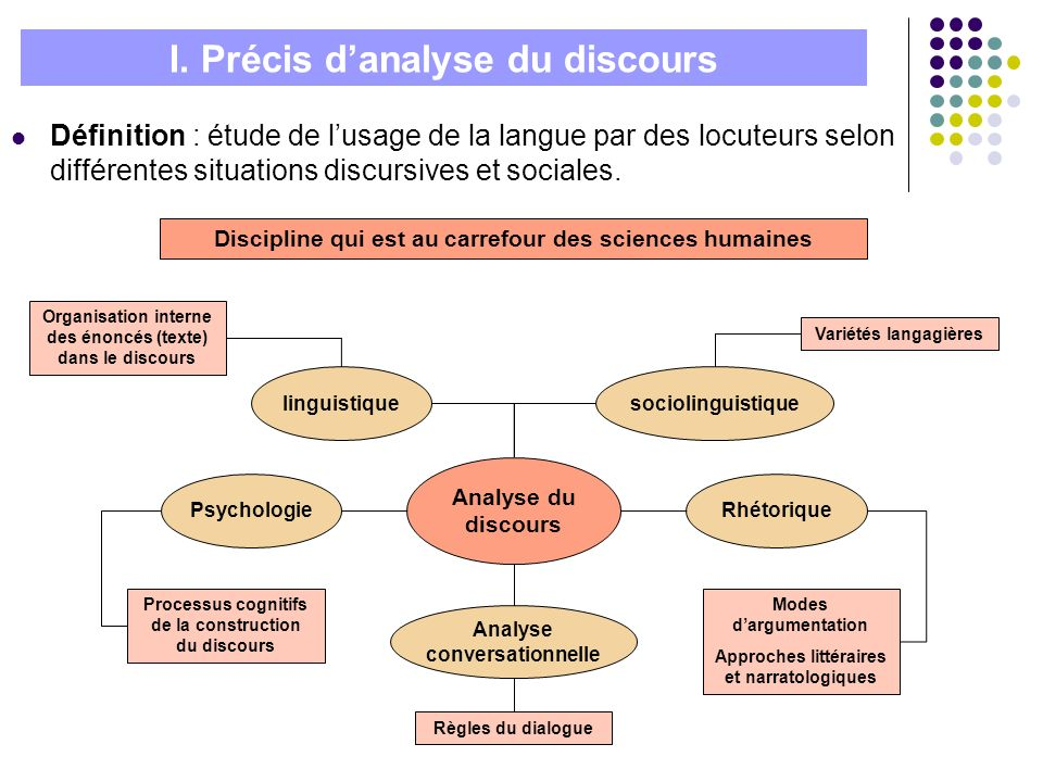 Analyse descriptive de la lsf approches discursives et for Analyse de sol construction