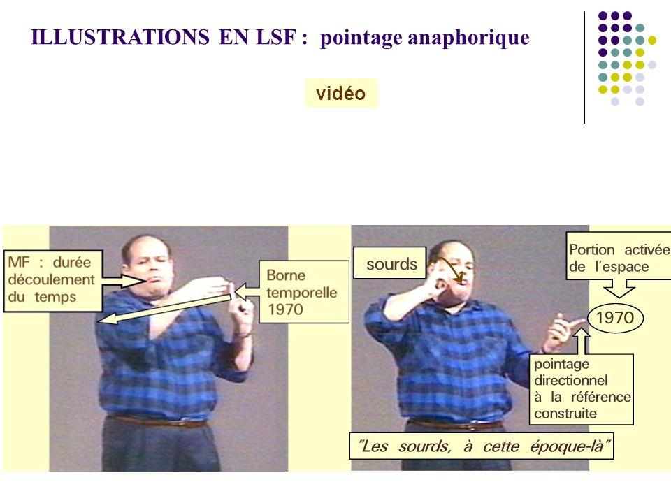 ILLUSTRATIONS EN LSF : pointage anaphorique