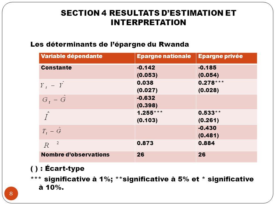 SECTION 4 RESULTATS D'ESTIMATION ET INTERPRETATION