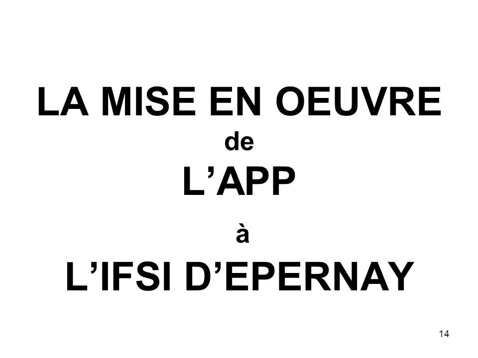LA MISE EN OEUVRE L'APP L'IFSI D'EPERNAY