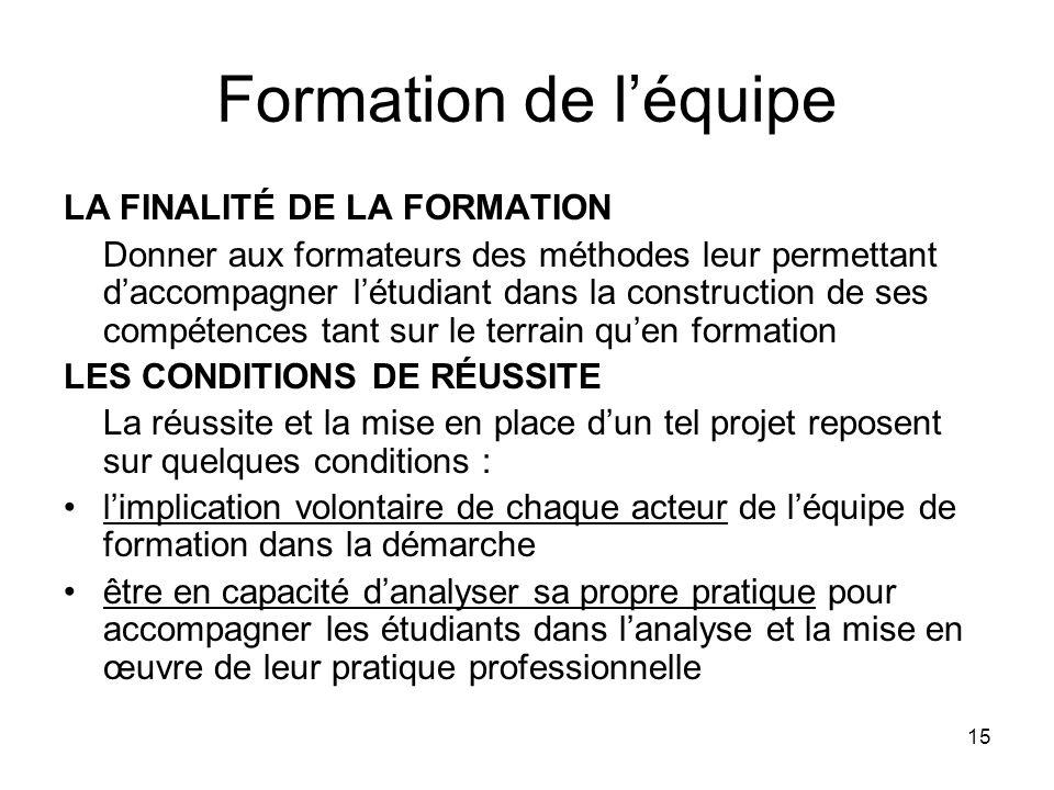 Formation de l'équipe LA FINALITÉ DE LA FORMATION