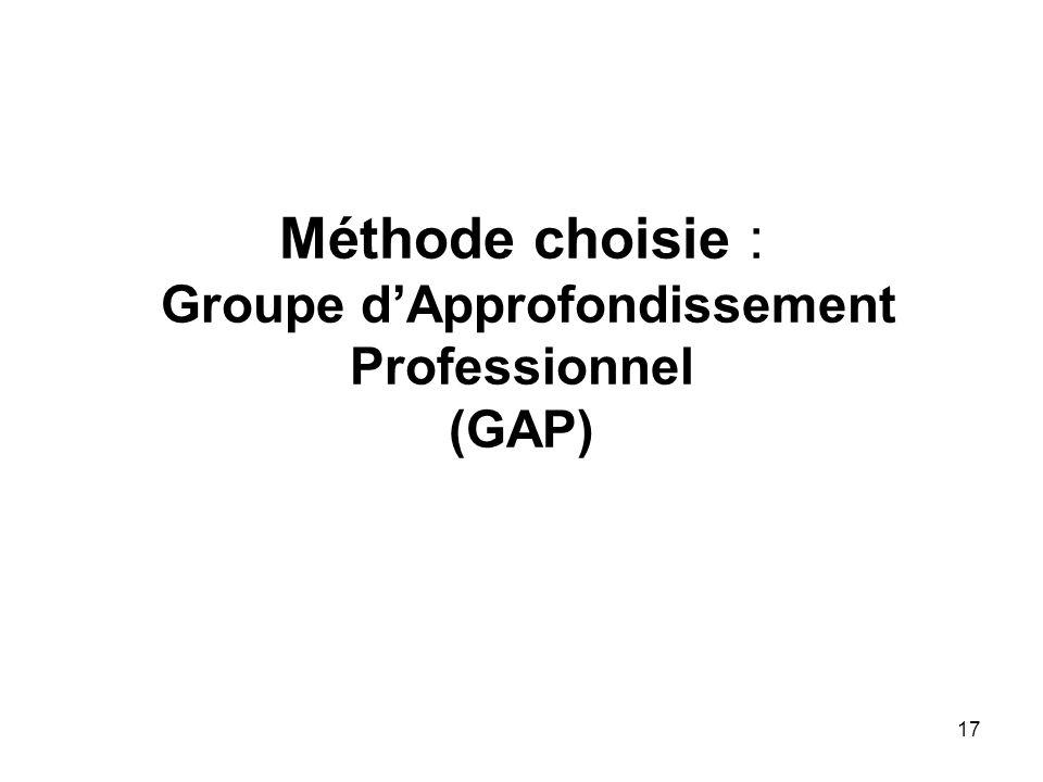 Méthode choisie : Groupe d'Approfondissement Professionnel (GAP)