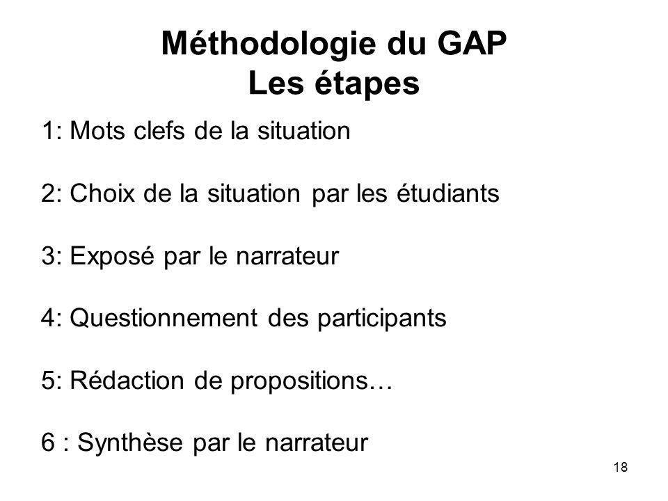 Méthodologie du GAP Les étapes