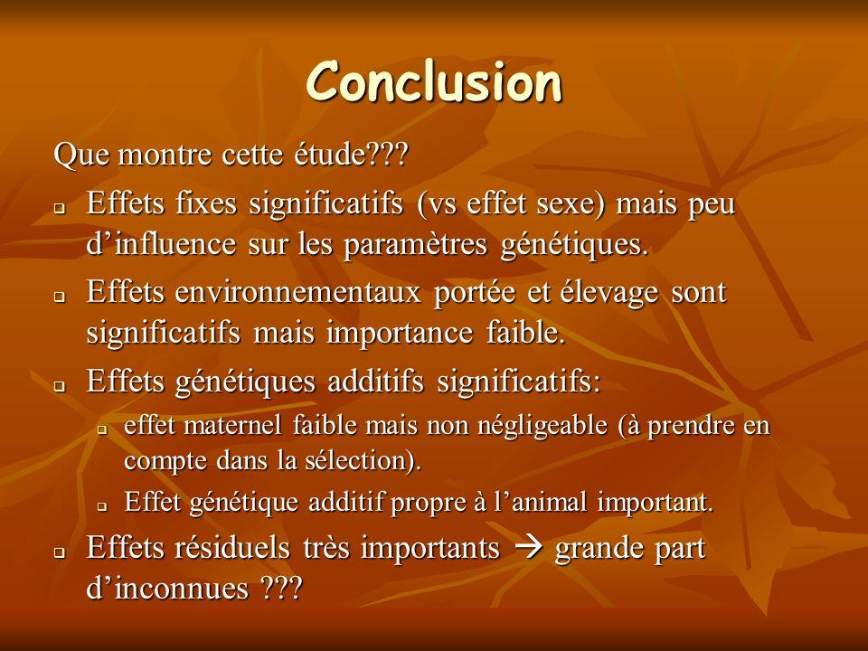 Conclusion Que montre cette étude