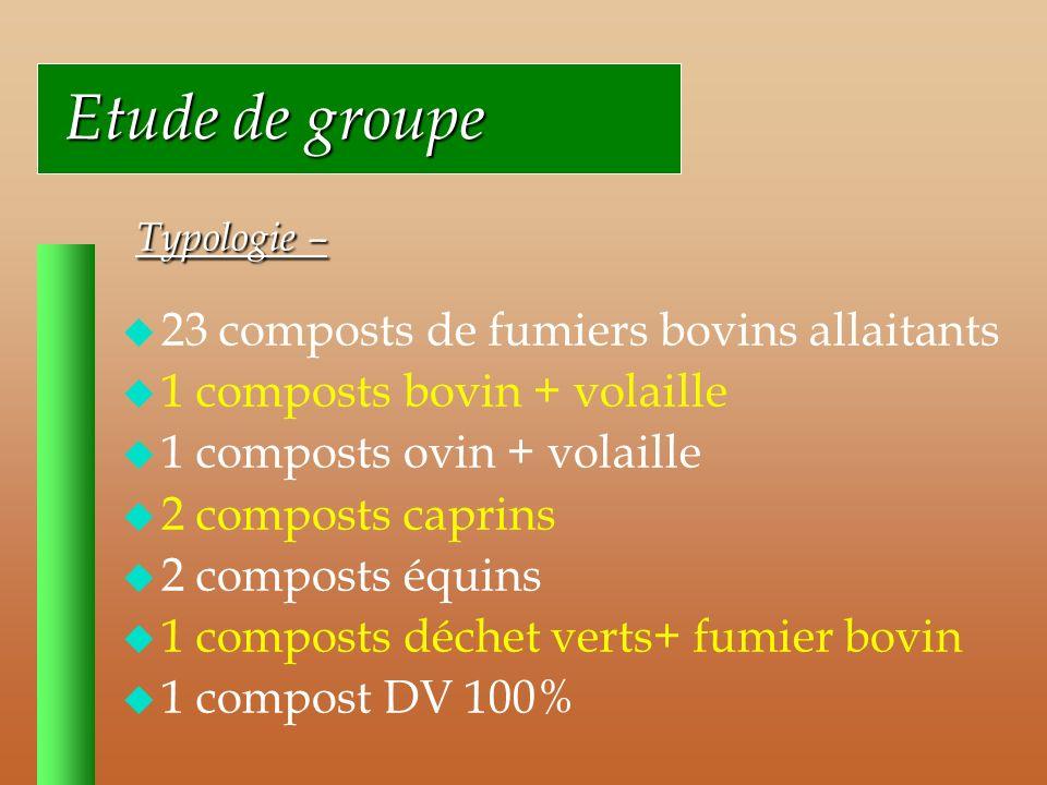 Etude de groupe Typologie – 23 composts de fumiers bovins allaitants