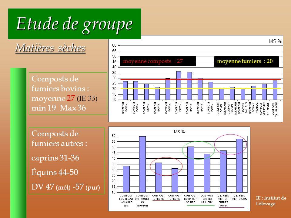 Etude de groupe Matières sèches