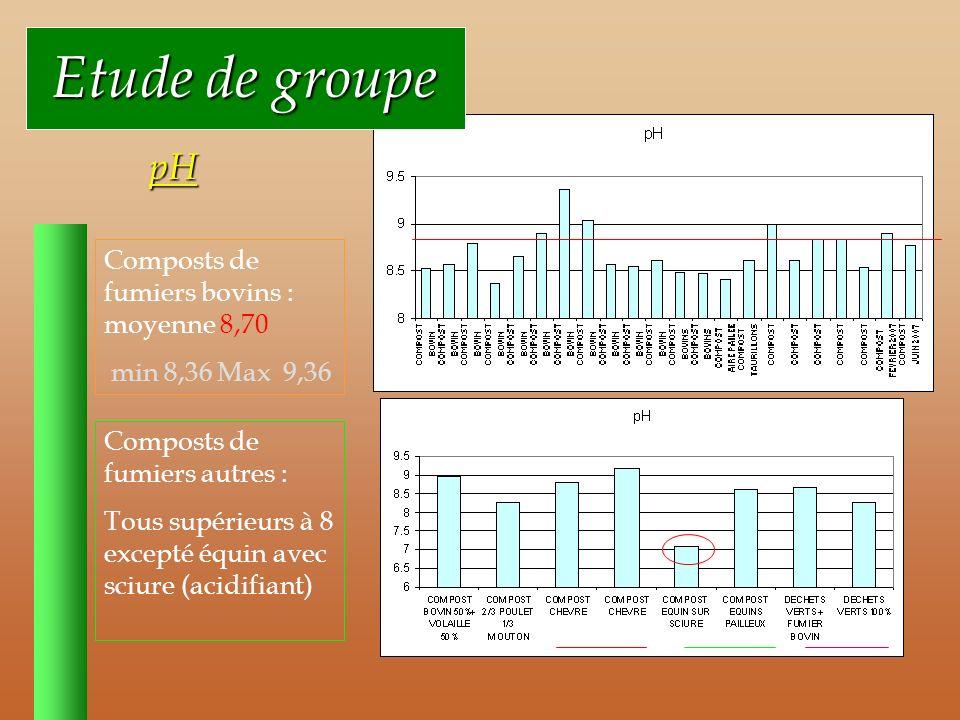 Etude de groupe pH Composts de fumiers bovins : moyenne 8,70