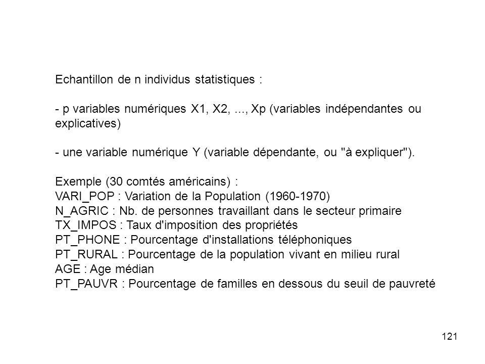 Echantillon de n individus statistiques :