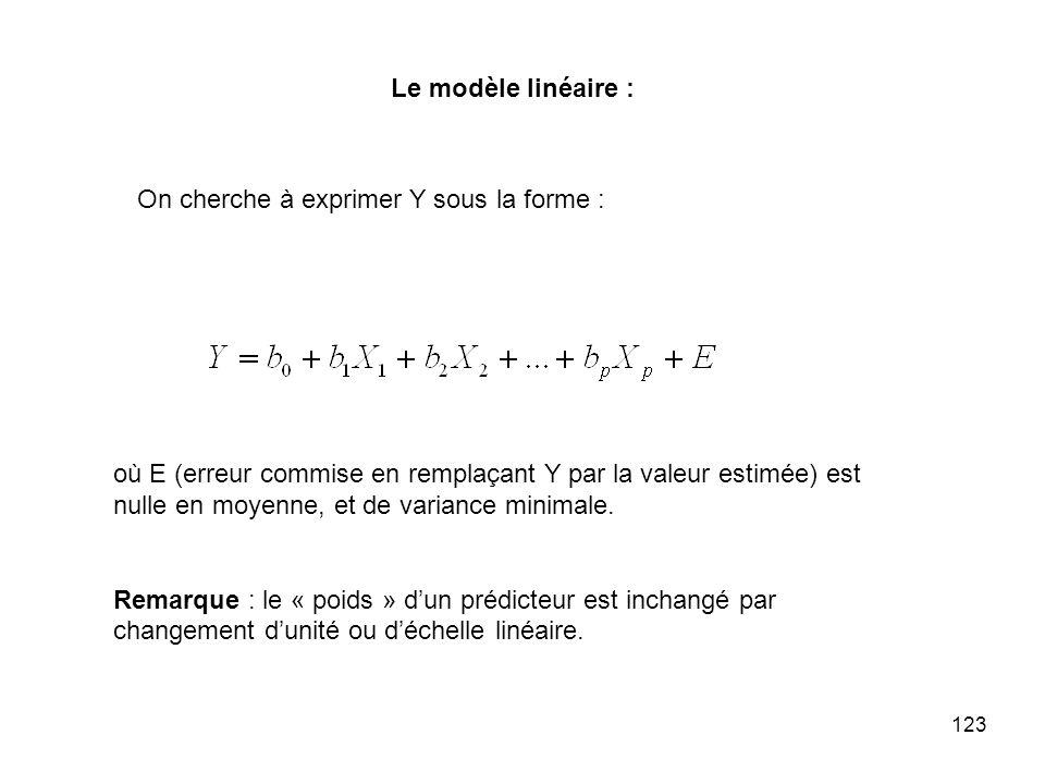 Le modèle linéaire : On cherche à exprimer Y sous la forme :