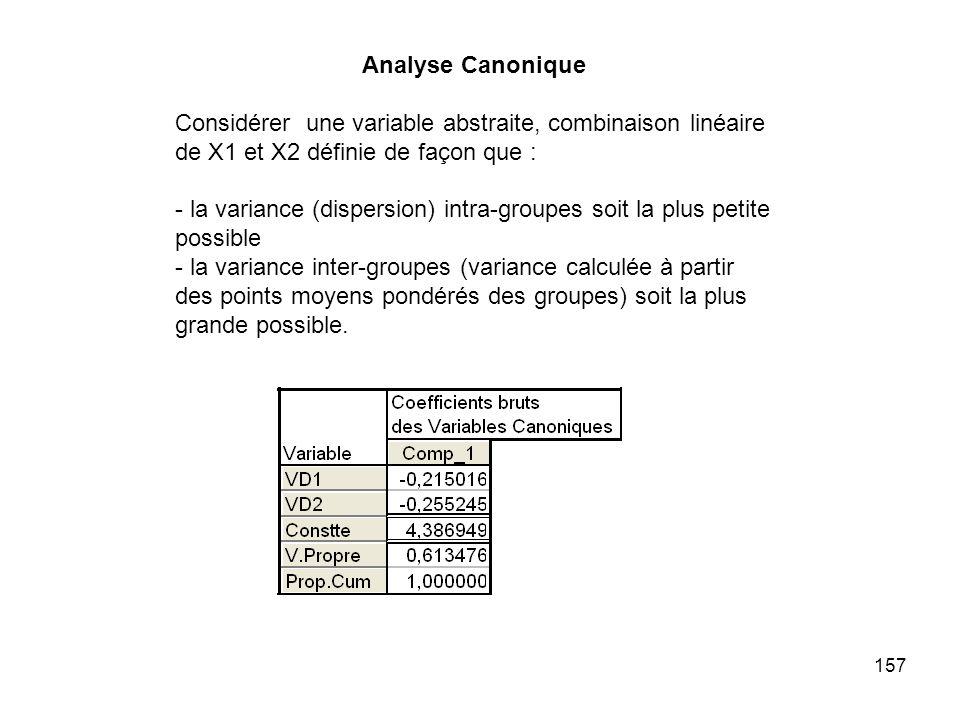 Analyse Canonique Considérer une variable abstraite, combinaison linéaire de X1 et X2 définie de façon que :
