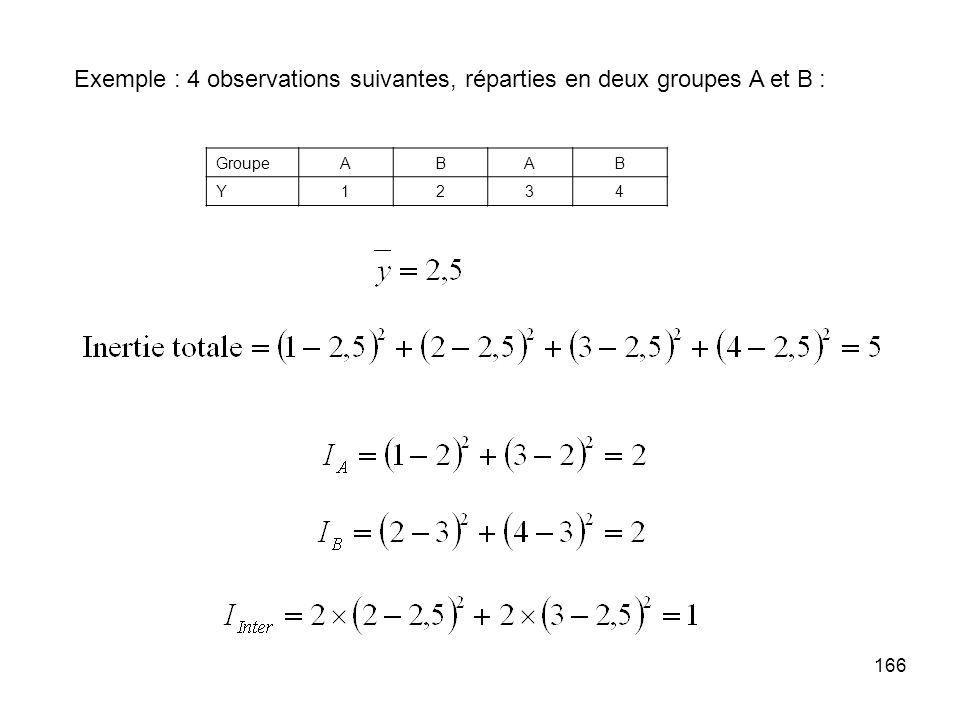 Exemple : 4 observations suivantes, réparties en deux groupes A et B :