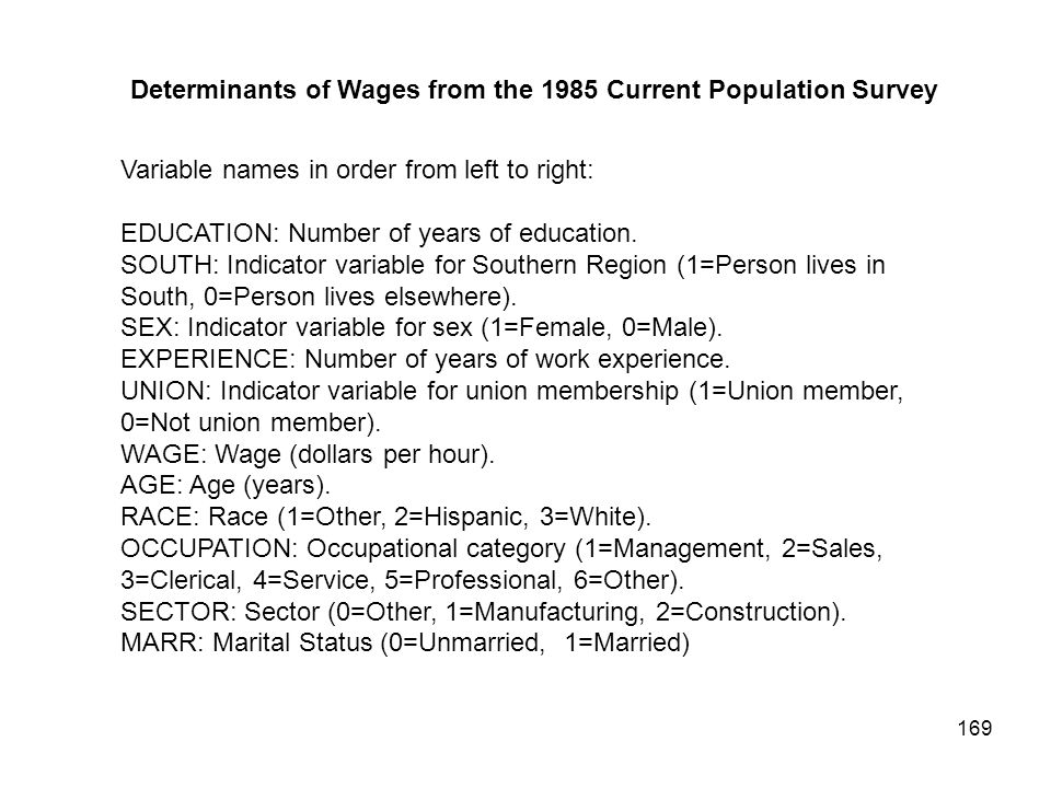 Determinants of Wages from the 1985 Current Population Survey