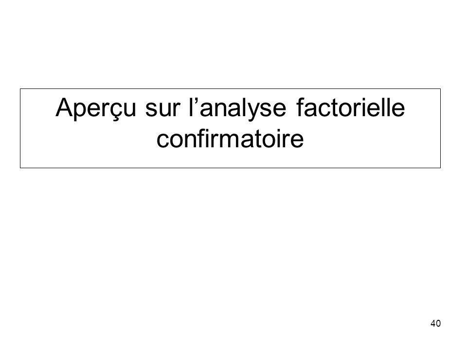 Aperçu sur l'analyse factorielle confirmatoire