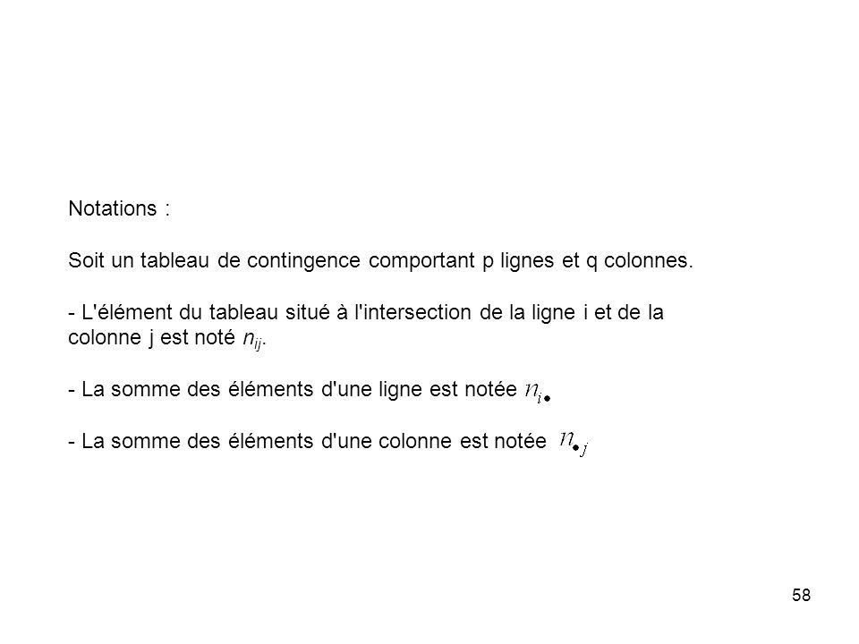 Notations : Soit un tableau de contingence comportant p lignes et q colonnes.