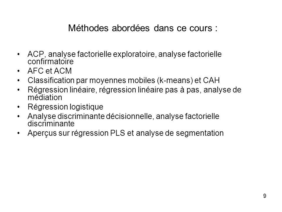 Méthodes abordées dans ce cours :