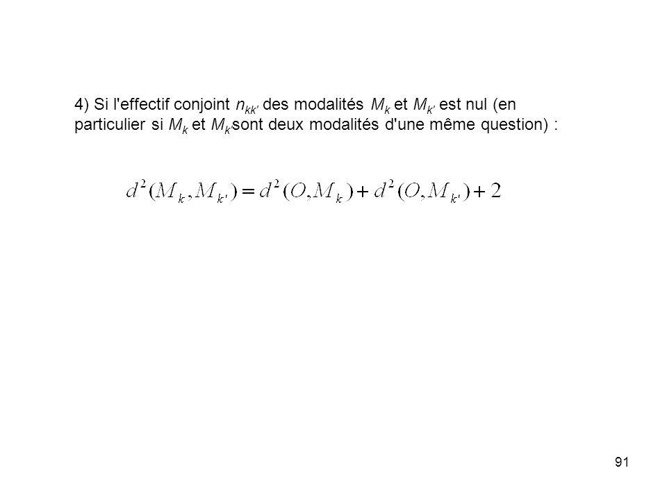 4) Si l effectif conjoint nkk des modalités Mk et Mk est nul (en particulier si Mk et Mk sont deux modalités d une même question) :