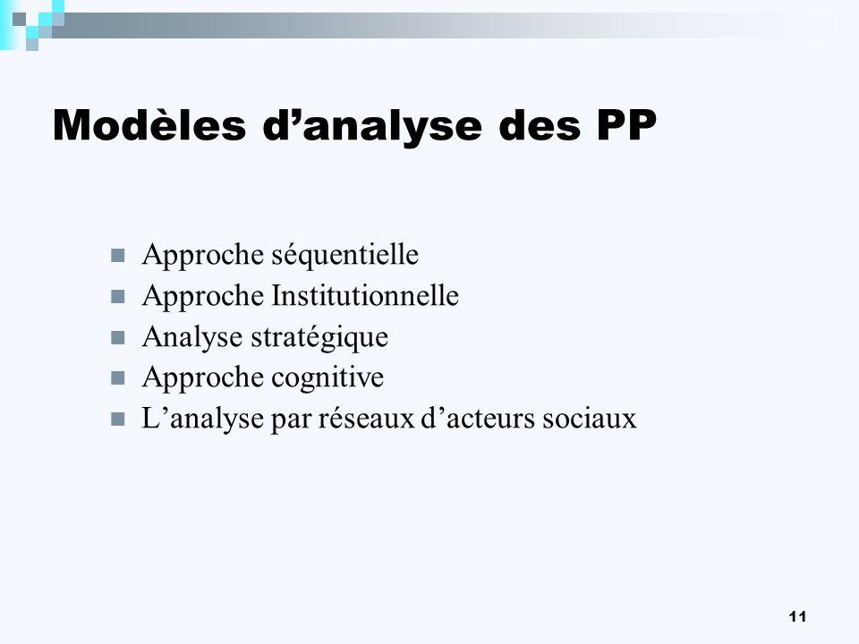 Modèles d'analyse des PP