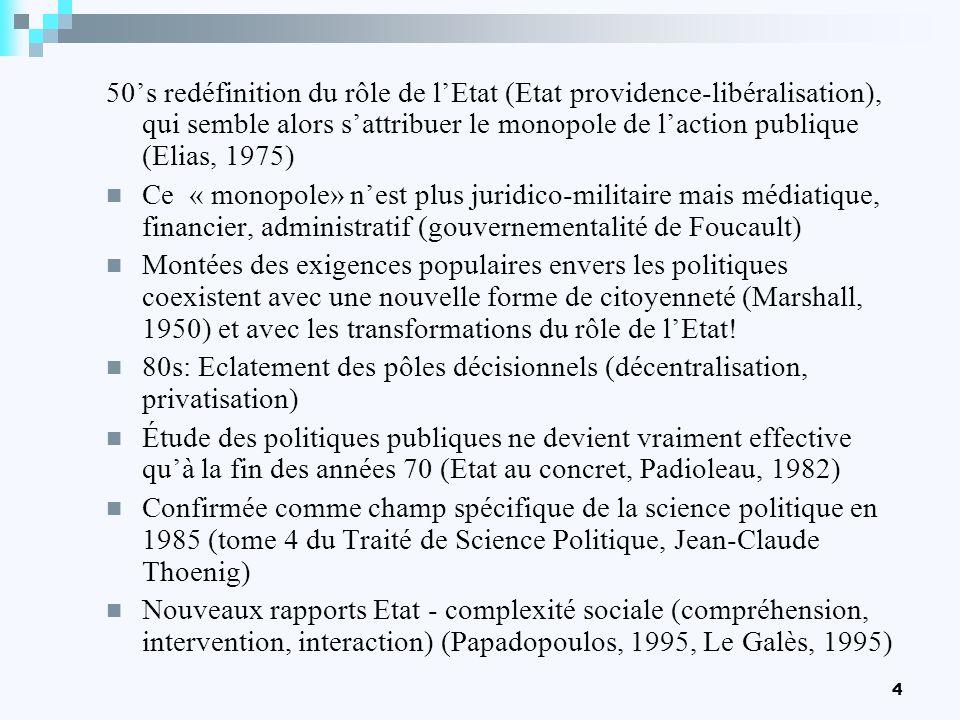 50's redéfinition du rôle de l'Etat (Etat providence-libéralisation), qui semble alors s'attribuer le monopole de l'action publique (Elias, 1975)