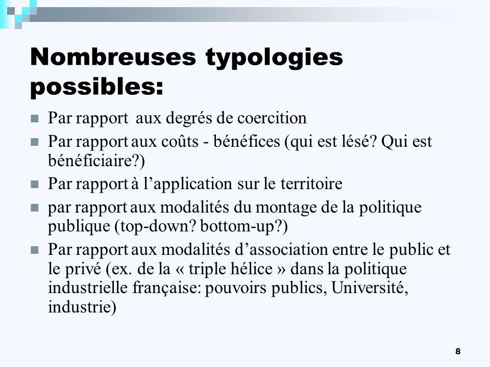 Nombreuses typologies possibles: