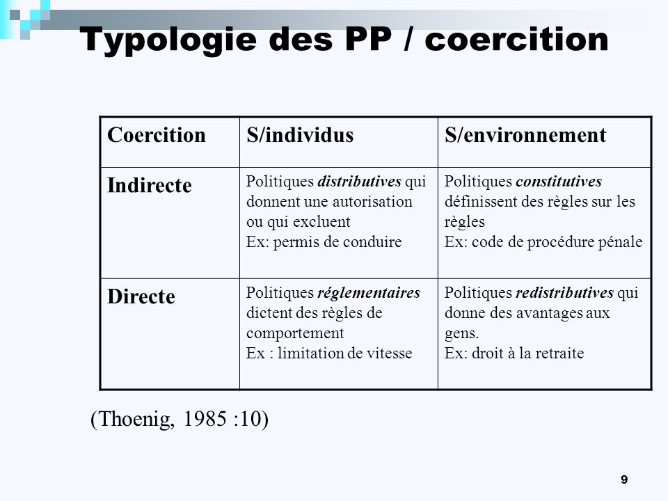 Typologie des PP / coercition