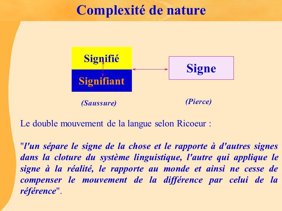 Complexité de nature Signe Signifié Signifiant