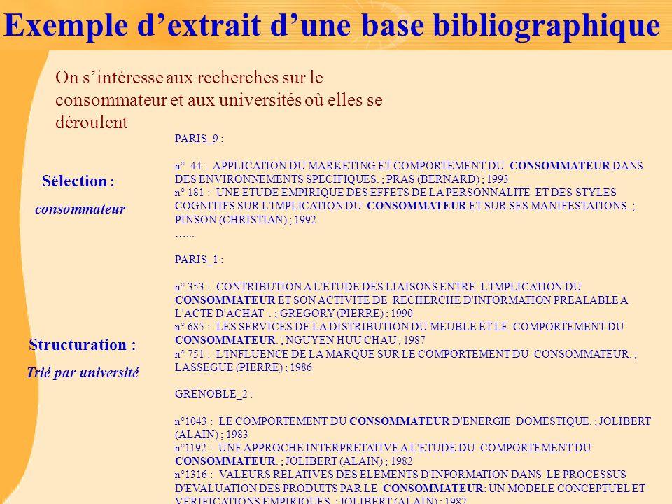 Exemple d'extrait d'une base bibliographique