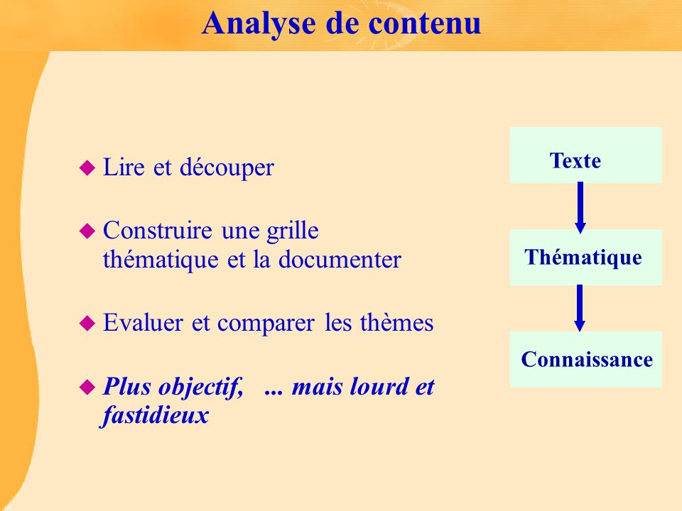 Analyse de contenu Lire et découper